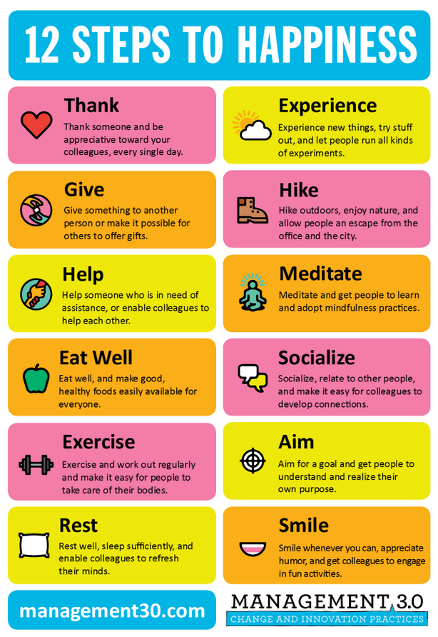 12 steps to happiness | Bar & Blij